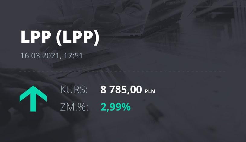 Notowania akcji spółki LPP z 16 marca 2021 roku