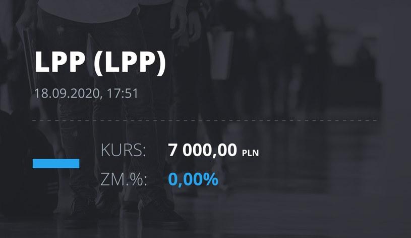Notowania akcji spółki LPP z 18 września 2020 roku