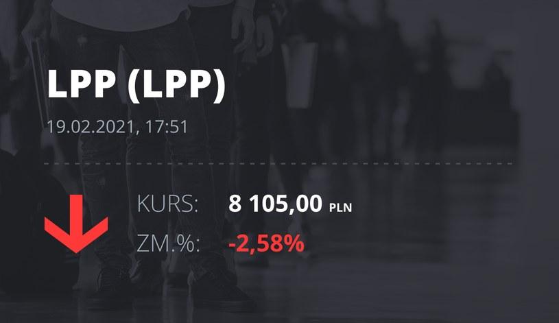 Notowania akcji spółki LPP z 19 lutego 2021 roku