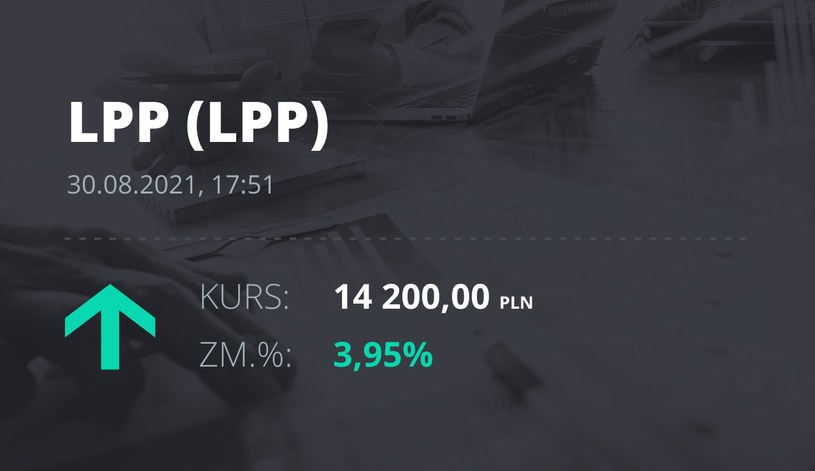 Notowania akcji spółki LPP z 30 sierpnia 2021 roku