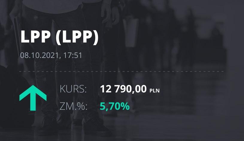 Notowania akcji spółki LPP z 8 października 2021 roku