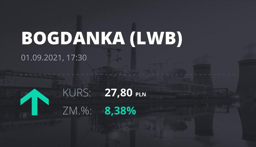 Notowania akcji spółki LW Bogdanka z 1 września 2021 roku