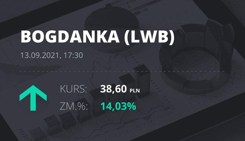 Notowania akcji spółki LW Bogdanka z 13 września 2021 roku
