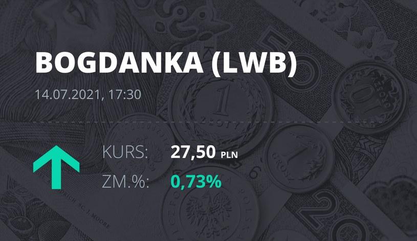 Notowania akcji spółki LW Bogdanka z 14 lipca 2021 roku