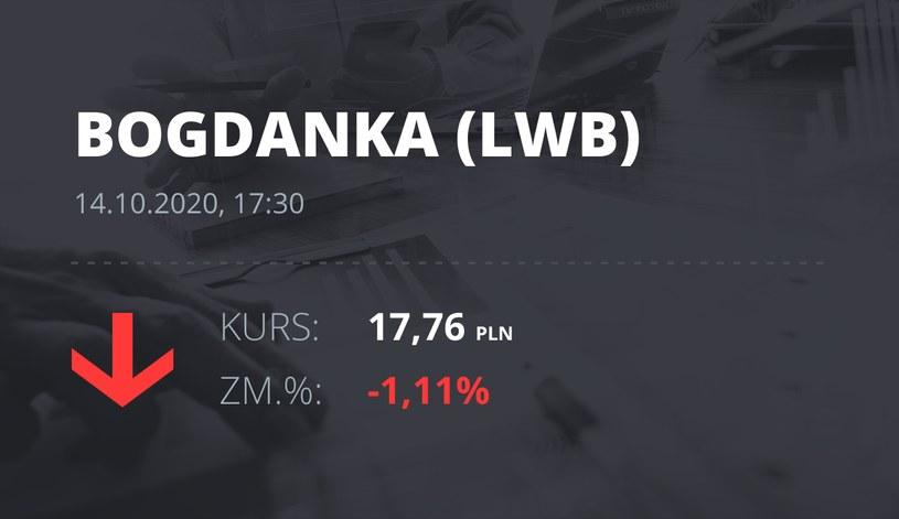 Notowania akcji spółki LW Bogdanka z 14 października 2020 roku