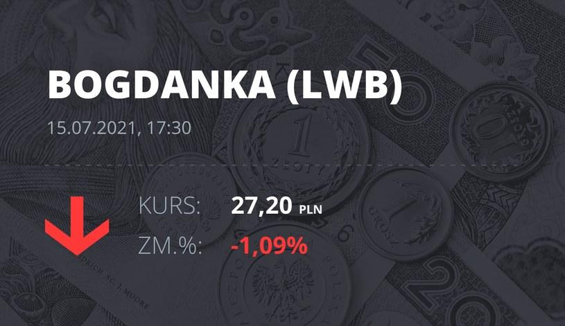 Notowania akcji spółki LW Bogdanka z 15 lipca 2021 roku