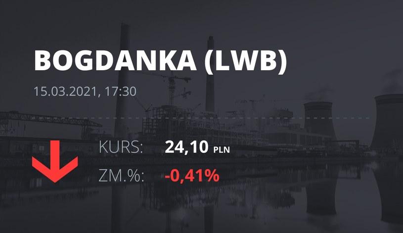 Notowania akcji spółki LW Bogdanka z 15 marca 2021 roku
