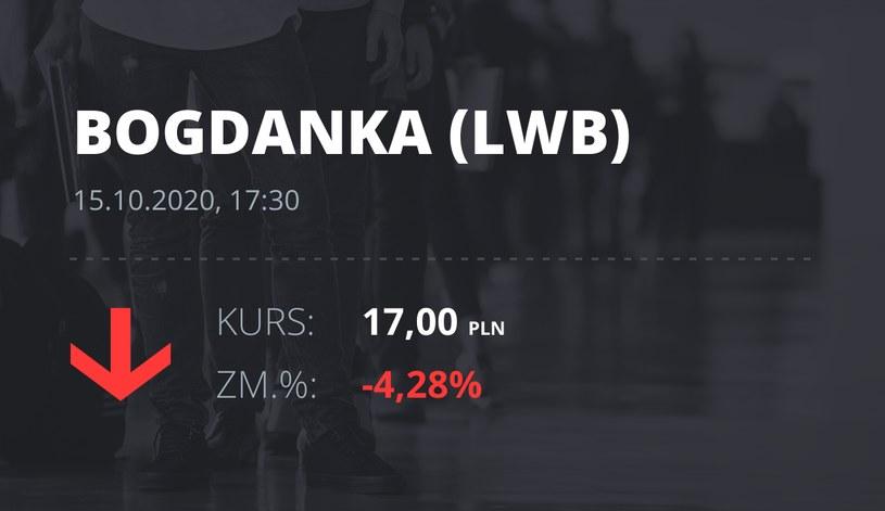 Notowania akcji spółki LW Bogdanka z 15 października 2020 roku