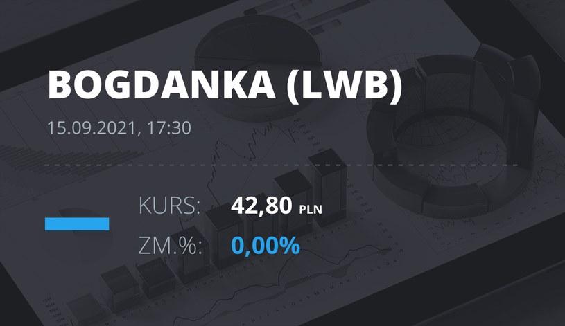 Notowania akcji spółki LW Bogdanka z 15 września 2021 roku