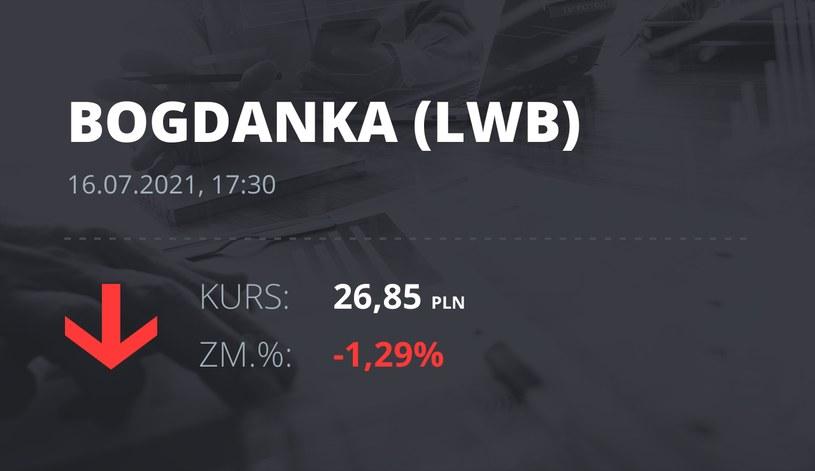 Notowania akcji spółki LW Bogdanka z 16 lipca 2021 roku