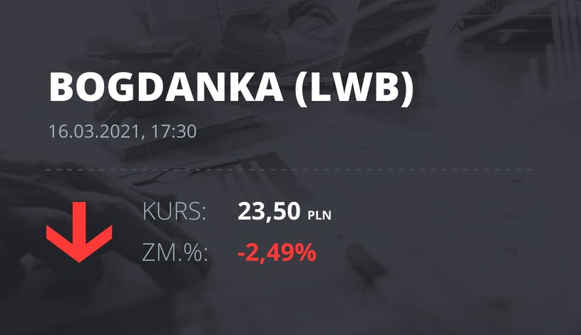 Notowania akcji spółki LW Bogdanka z 16 marca 2021 roku