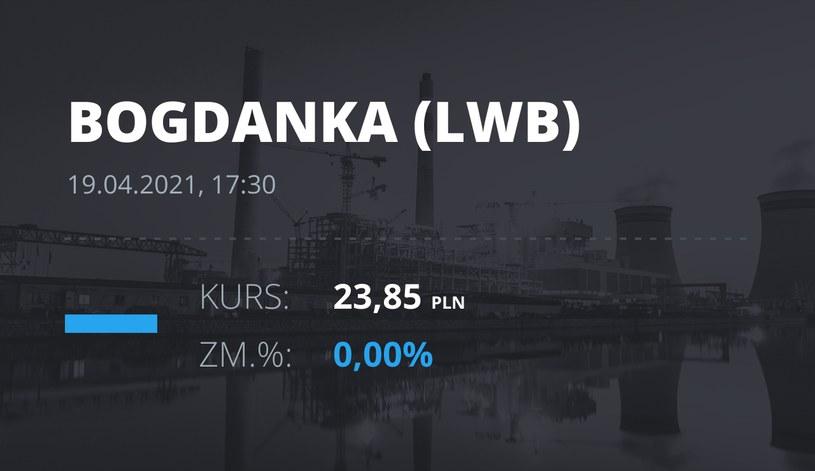 Notowania akcji spółki LW Bogdanka z 19 kwietnia 2021 roku