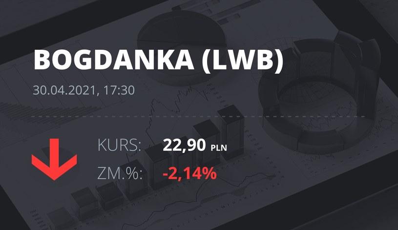 Notowania akcji spółki LW Bogdanka z 30 kwietnia 2021 roku