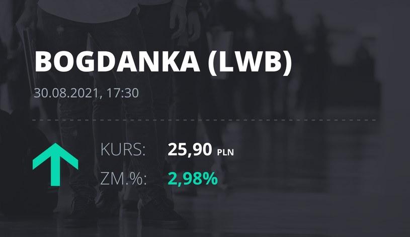 Notowania akcji spółki LW Bogdanka z 30 sierpnia 2021 roku