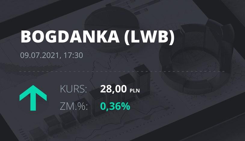 Notowania akcji spółki LW Bogdanka z 9 lipca 2021 roku