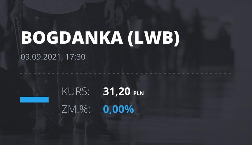 Notowania akcji spółki LW Bogdanka z 9 września 2021 roku