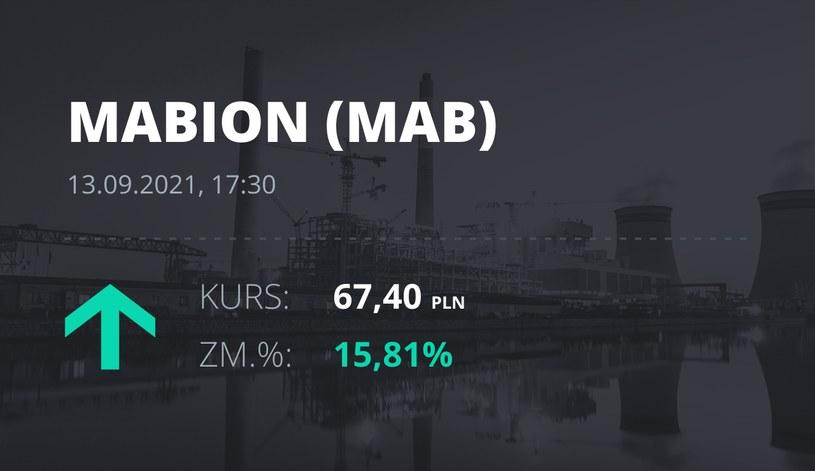 Notowania akcji spółki Mabion z 13 września 2021 roku