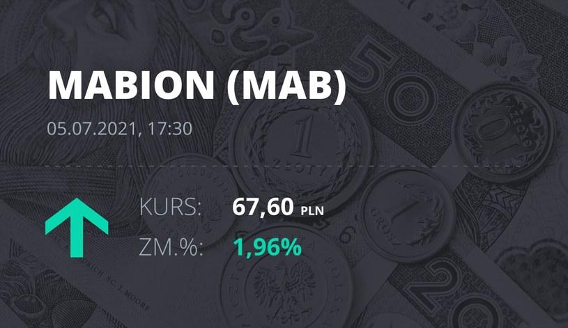 Notowania akcji spółki Mabion z 5 lipca 2021 roku