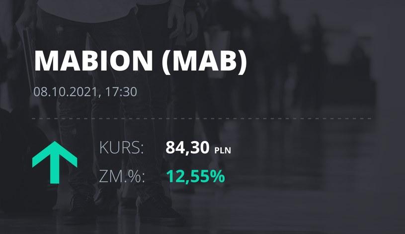 Notowania akcji spółki Mabion z 8 października 2021 roku