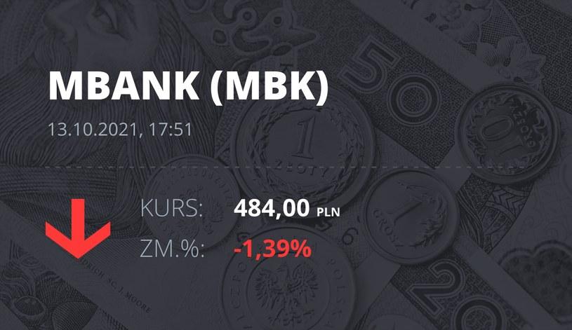 Notowania akcji spółki mBank z 13 października 2021 roku