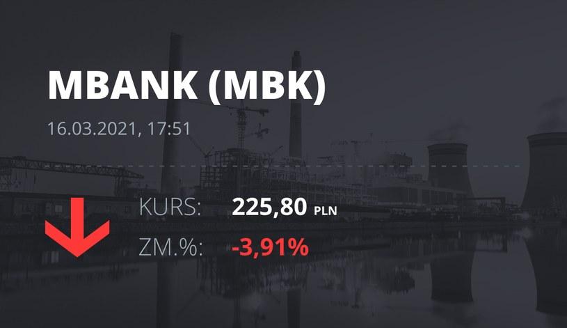 Notowania akcji spółki mBank z 16 marca 2021 roku