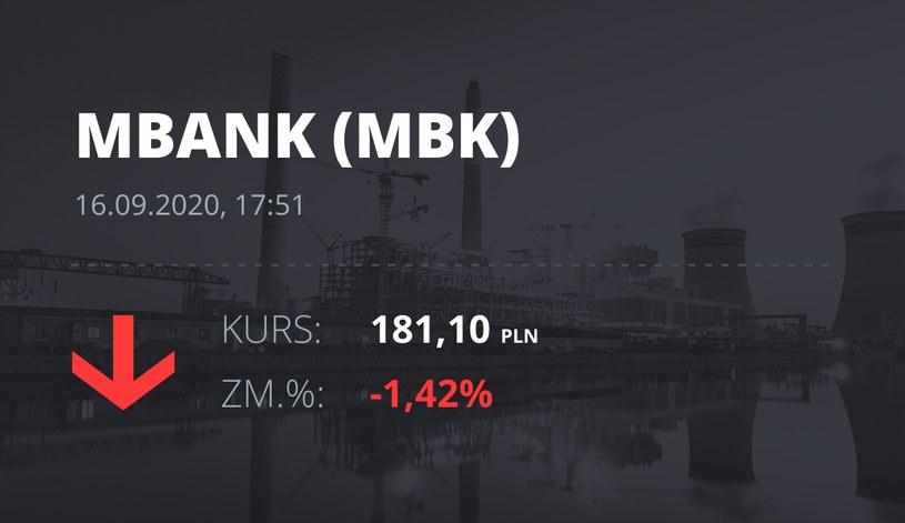 Notowania akcji spółki mBank z 16 września 2020 roku