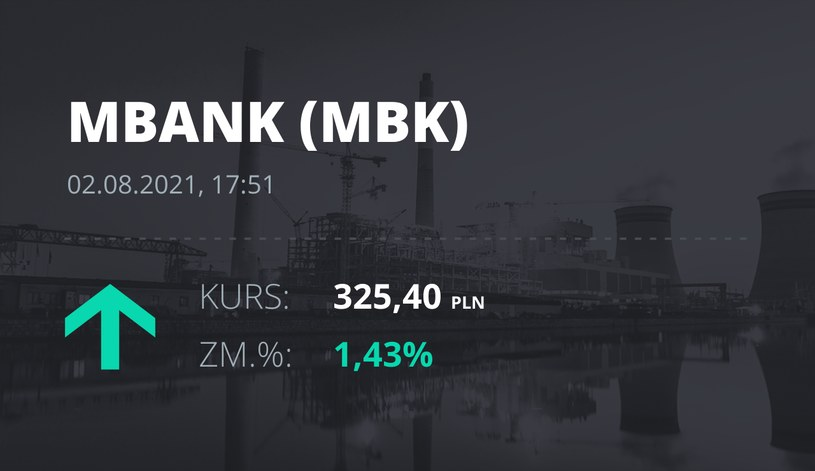 Notowania akcji spółki mBank z 2 sierpnia 2021 roku