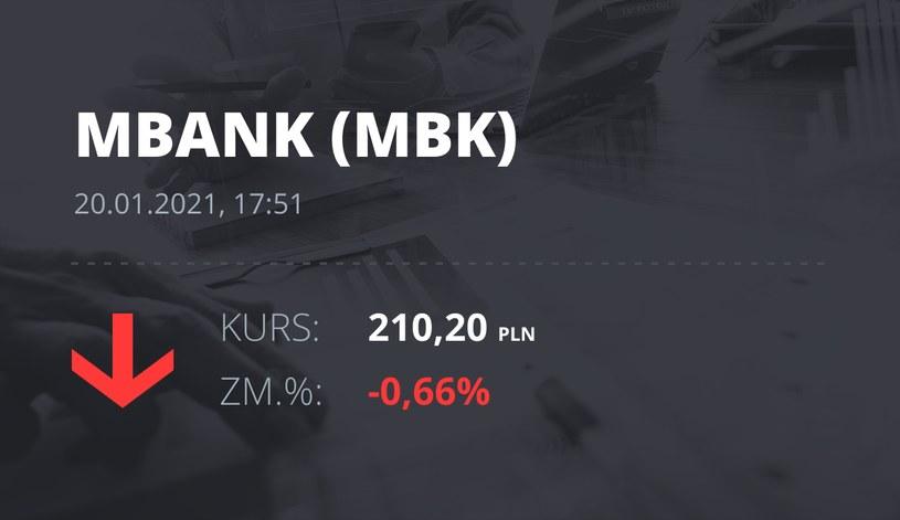 Notowania akcji spółki mBank z 20 stycznia 2021 roku