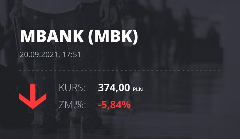 Notowania akcji spółki mBank z 20 września 2021 roku