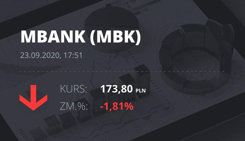 Notowania akcji spółki mBank z 23 września 2020 roku