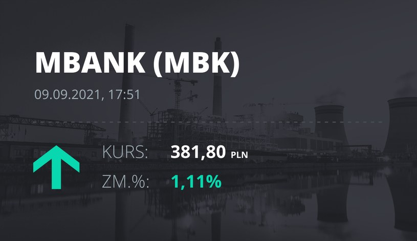 Notowania akcji spółki mBank z 9 września 2021 roku