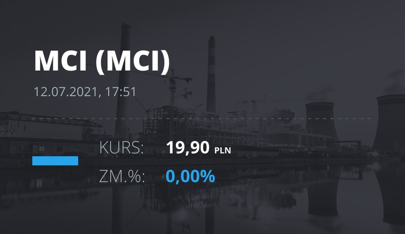 Notowania akcji spółki MCI Capital z 12 lipca 2021 roku