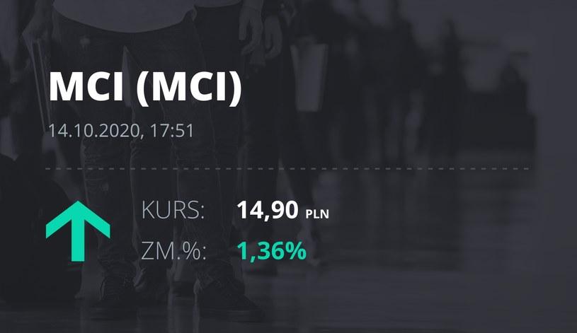 Notowania akcji spółki MCI Capital z 14 października 2020 roku