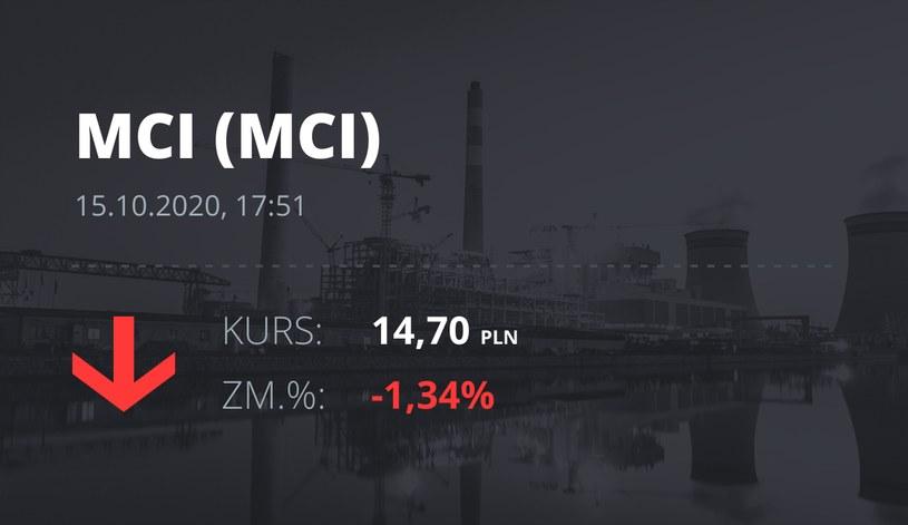 Notowania akcji spółki MCI Capital z 15 października 2020 roku