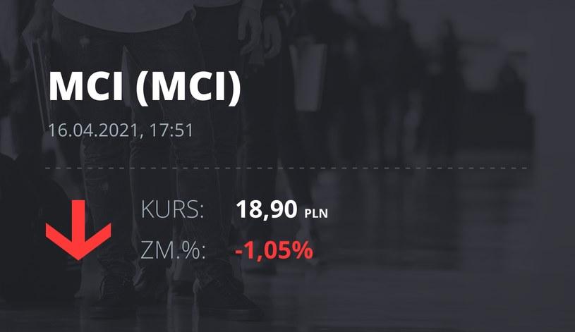 Notowania akcji spółki MCI Capital z 16 kwietnia 2021 roku