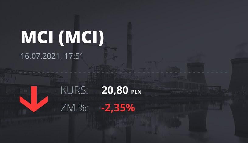 Notowania akcji spółki MCI Capital z 16 lipca 2021 roku
