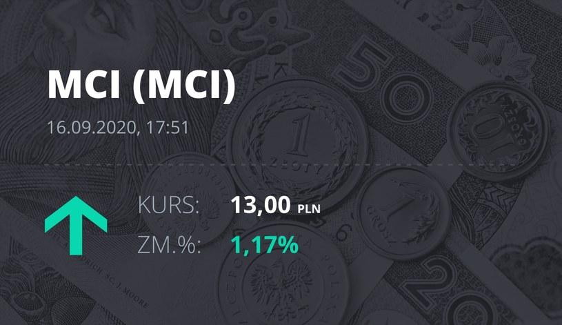 Notowania akcji spółki MCI Capital z 16 września 2020 roku