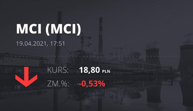 Notowania akcji spółki MCI Capital z 19 kwietnia 2021 roku