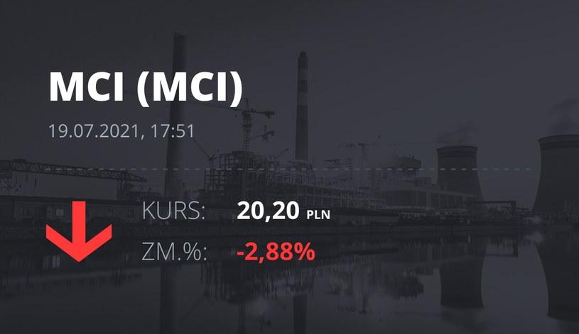Notowania akcji spółki MCI Capital z 19 lipca 2021 roku