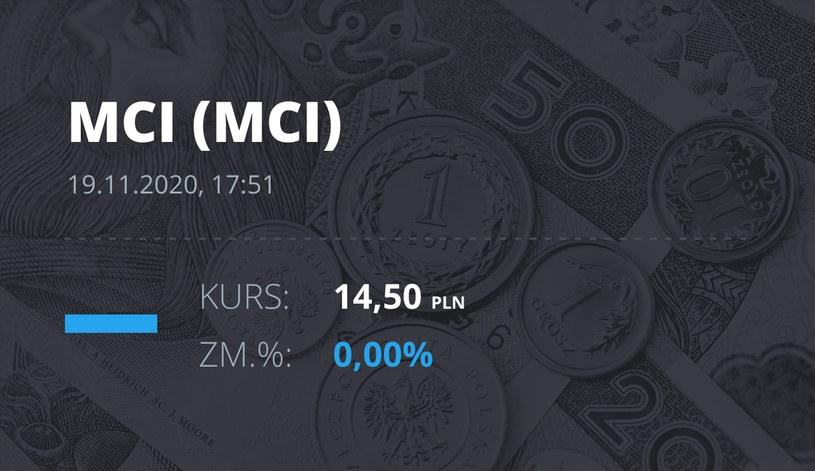 Notowania akcji spółki MCI Capital z 19 listopada 2020 roku