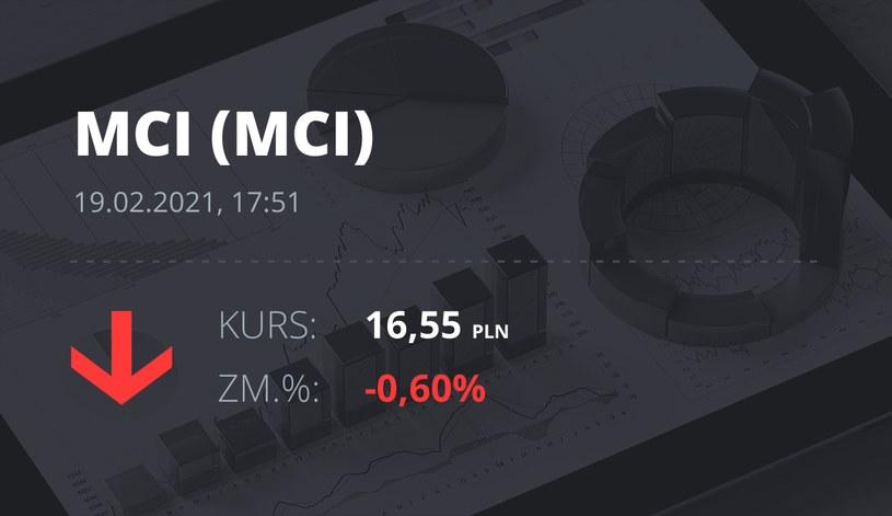 Notowania akcji spółki MCI Capital z 19 lutego 2021 roku
