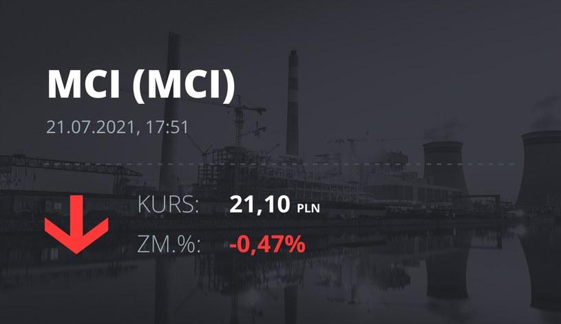 Notowania akcji spółki MCI Capital z 21 lipca 2021 roku