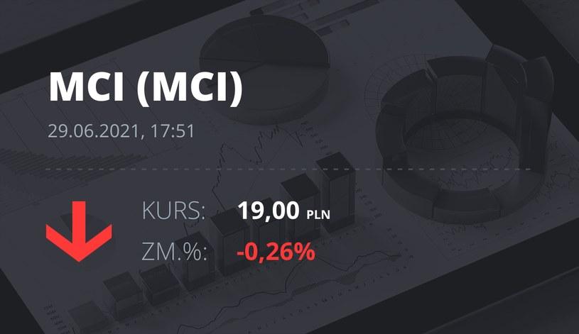 Notowania akcji spółki MCI Capital z 29 czerwca 2021 roku