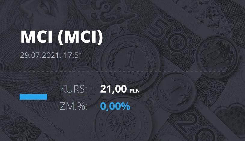 Notowania akcji spółki MCI Capital z 29 lipca 2021 roku