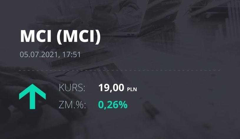 Notowania akcji spółki MCI Capital z 5 lipca 2021 roku