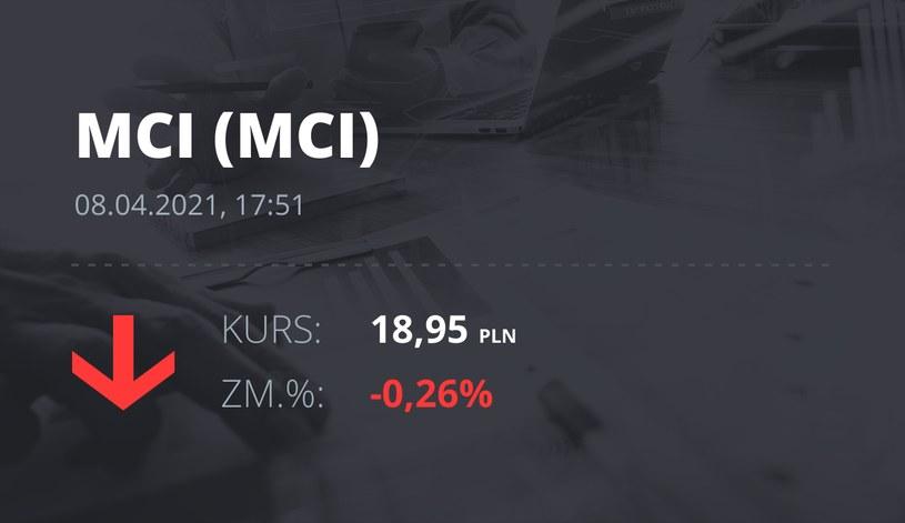 Notowania akcji spółki MCI Capital z 8 kwietnia 2021 roku