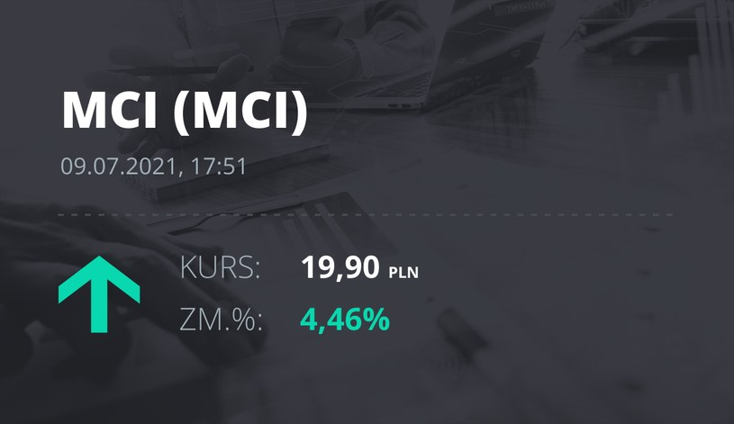 Notowania akcji spółki MCI Capital z 9 lipca 2021 roku