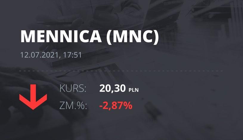 Notowania akcji spółki Mennica Polska z 12 lipca 2021 roku