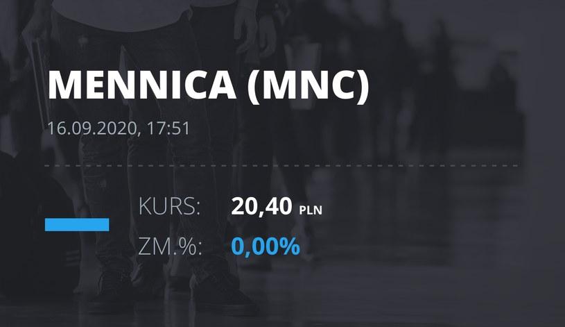 Notowania akcji spółki Mennica Polska z 16 września 2020 roku