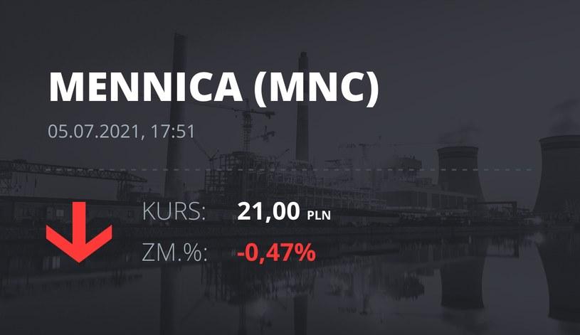 Notowania akcji spółki Mennica Polska z 5 lipca 2021 roku